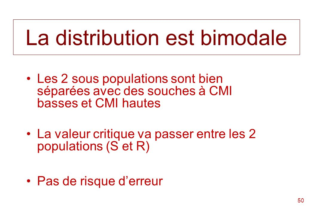 La distribution est bimodale