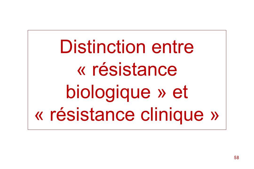 Distinction entre « résistance biologique » et « résistance clinique »