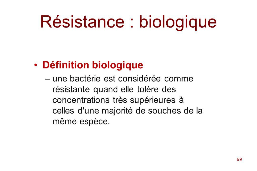 Résistance : biologique