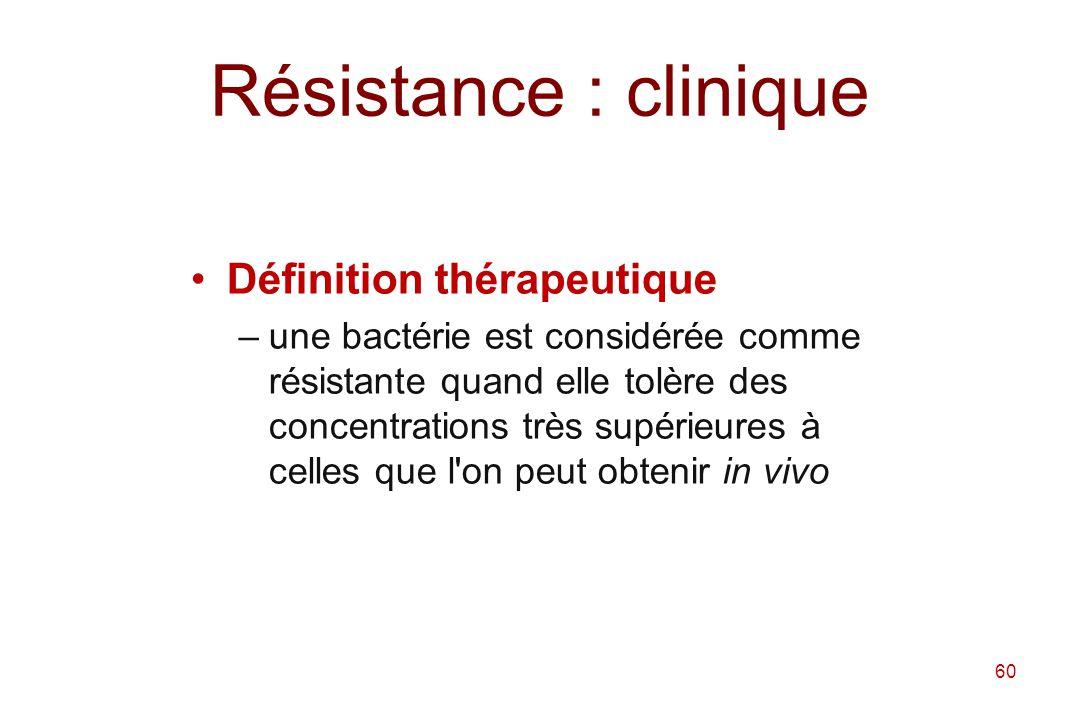Résistance : clinique Définition thérapeutique