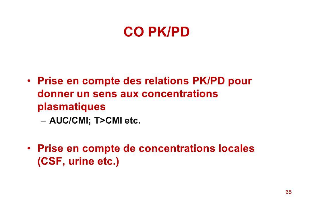 CO PK/PD Prise en compte des relations PK/PD pour donner un sens aux concentrations plasmatiques. AUC/CMI; T>CMI etc.
