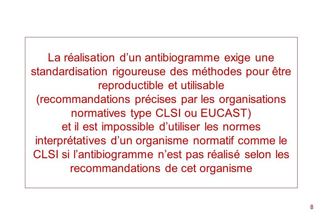 La réalisation d'un antibiogramme exige une standardisation rigoureuse des méthodes pour être reproductible et utilisable (recommandations précises par les organisations normatives type CLSI ou EUCAST) et il est impossible d'utiliser les normes interprétatives d'un organisme normatif comme le CLSI si l'antibiogramme n'est pas réalisé selon les recommandations de cet organisme