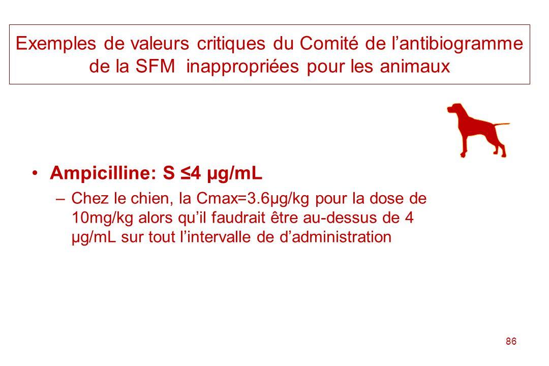 Exemples de valeurs critiques du Comité de l'antibiogramme de la SFM inappropriées pour les animaux