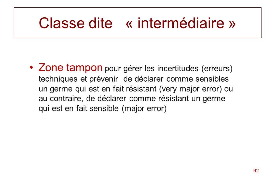 Classe dite « intermédiaire »