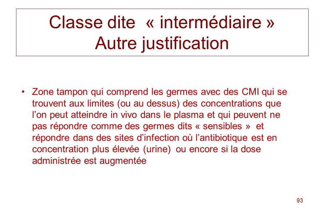 Classe dite « intermédiaire » Autre justification