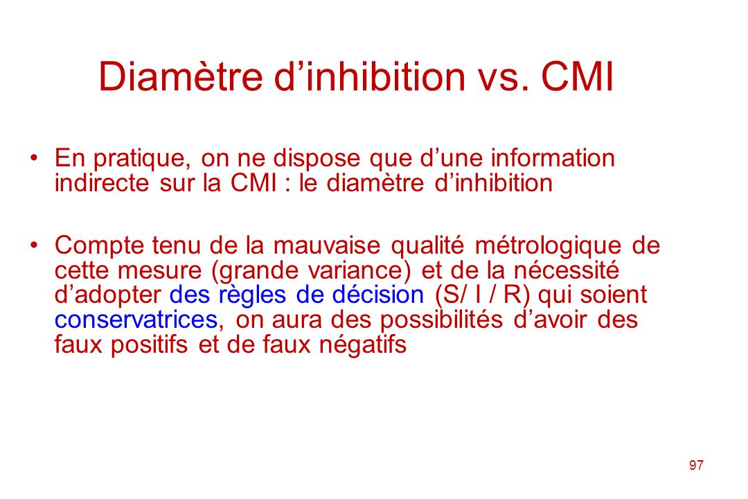 Diamètre d'inhibition vs. CMI