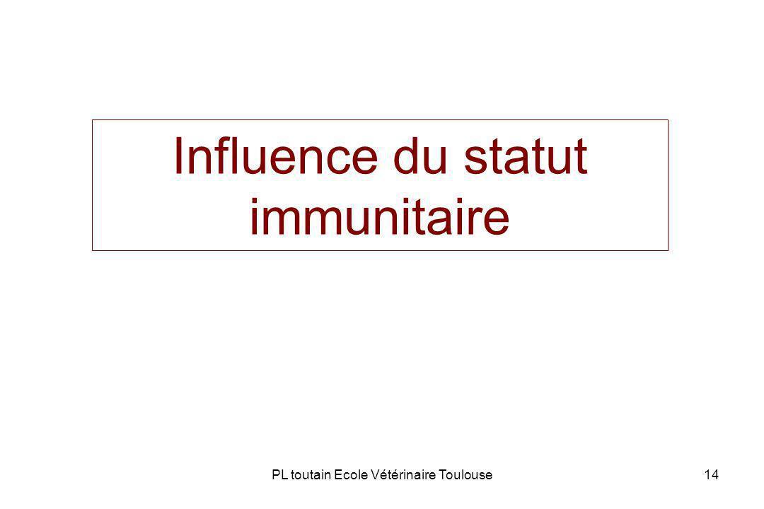 Influence du statut immunitaire