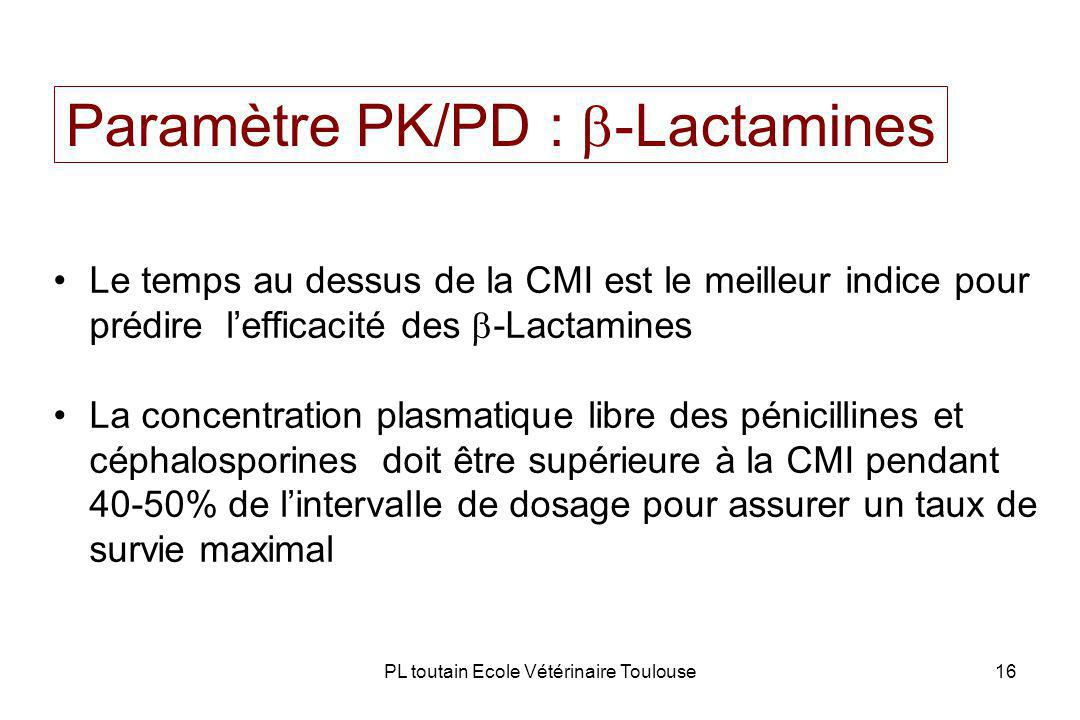 Paramètre PK/PD : b-Lactamines