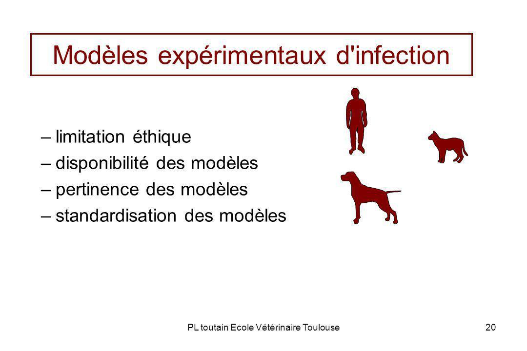 Modèles expérimentaux d infection