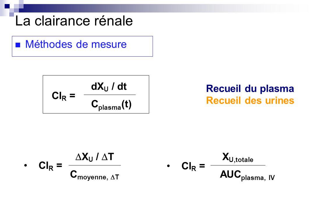 La clairance rénale Méthodes de mesure ClR = dXU / dt Cplasma(t)