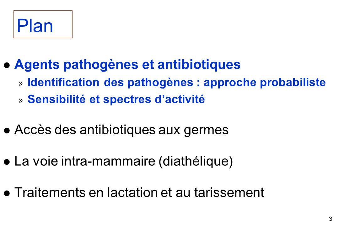 Plan Agents pathogènes et antibiotiques