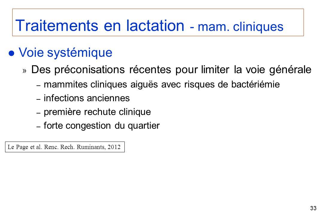 Traitements en lactation - mam. cliniques