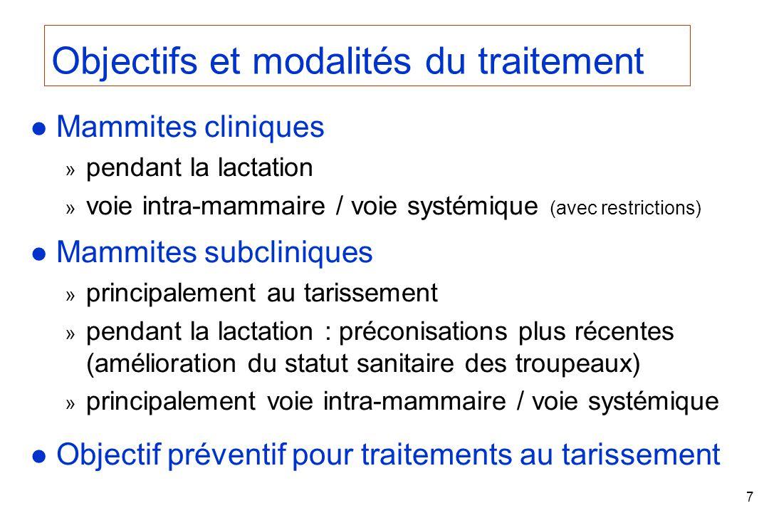 Objectifs et modalités du traitement