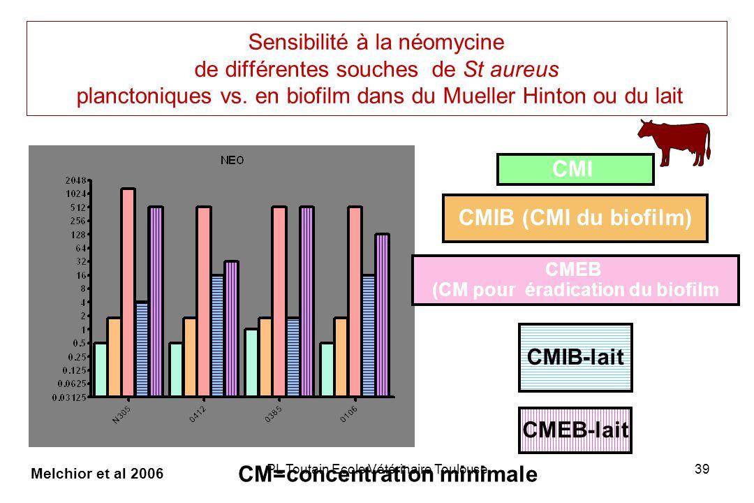 (CM pour éradication du biofilm