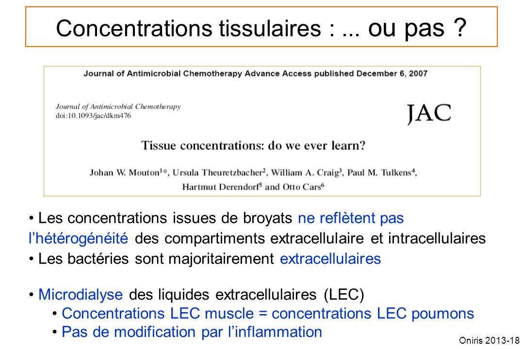 Concentrations tissulaires : ... ou pas