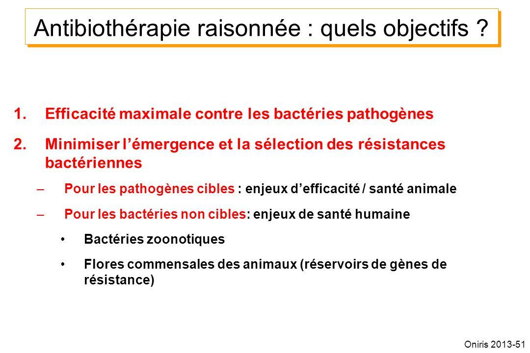 Antibiothérapie raisonnée : quels objectifs