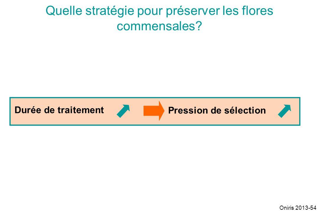 Quelle stratégie pour préserver les flores commensales