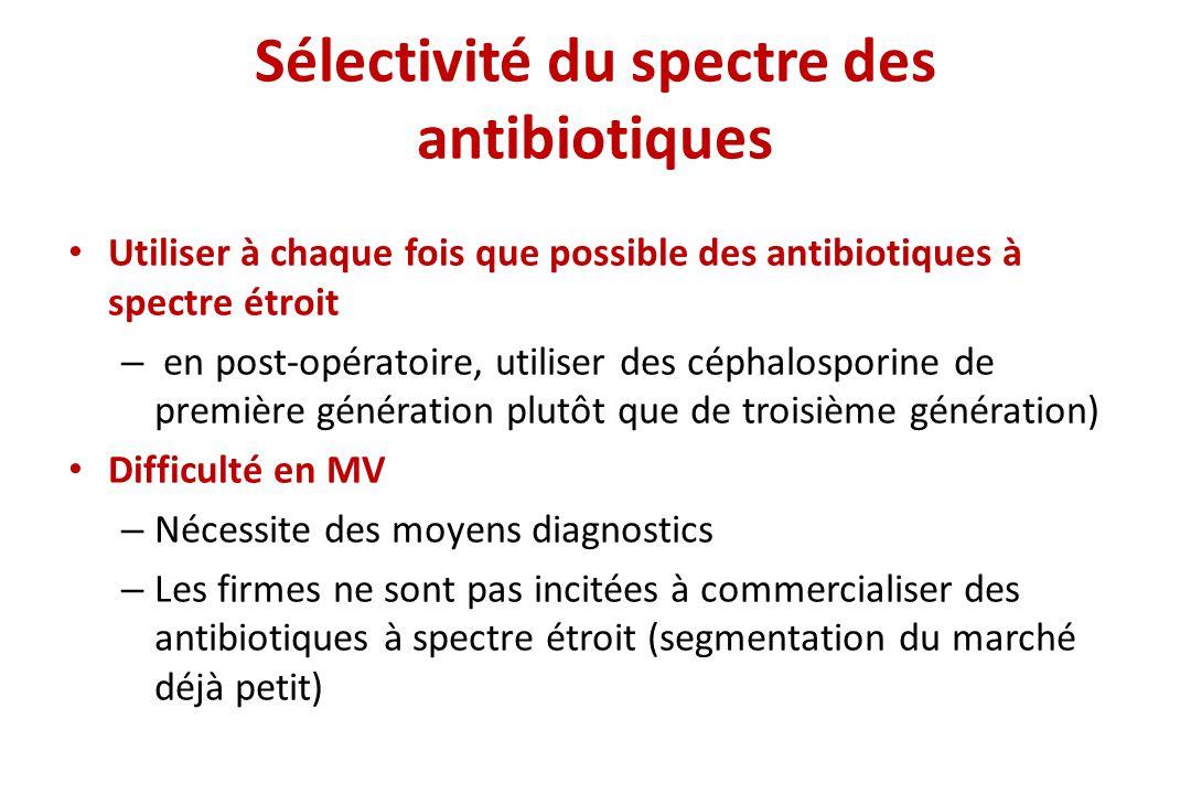 Sélectivité du spectre des antibiotiques