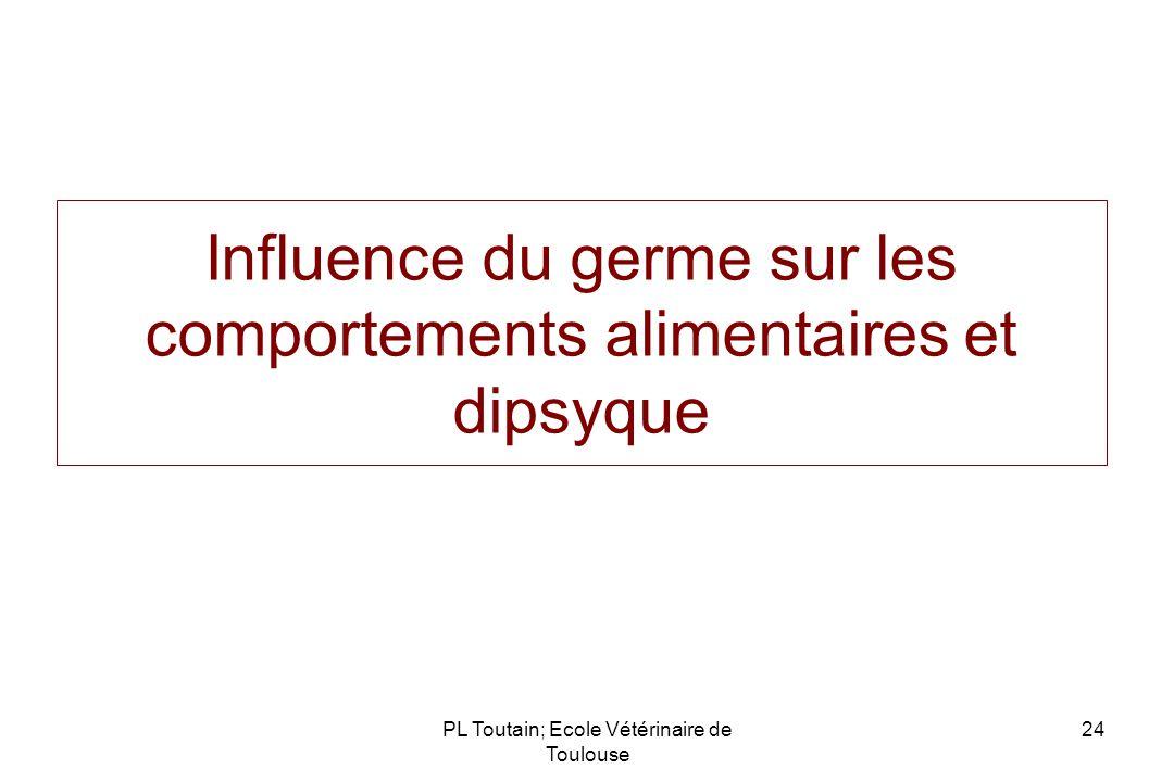 Influence du germe sur les comportements alimentaires et dipsyque