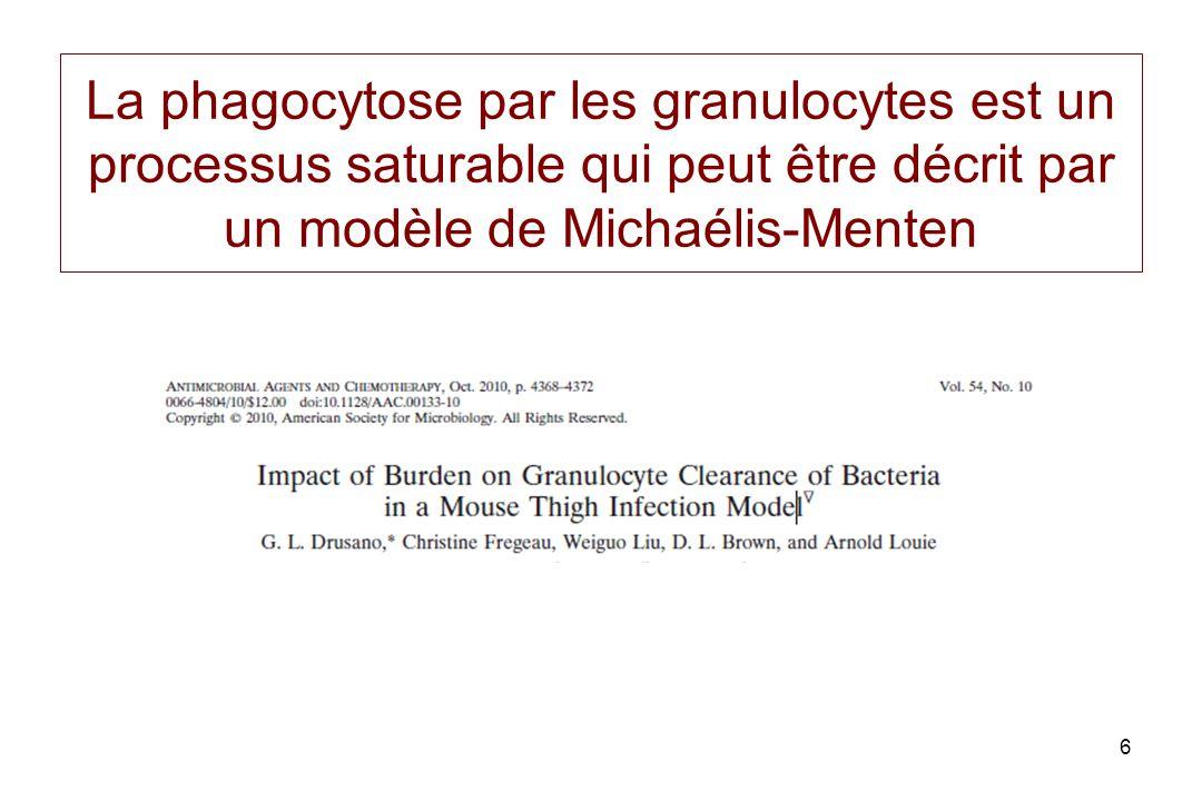 La phagocytose par les granulocytes est un processus saturable qui peut être décrit par un modèle de Michaélis-Menten