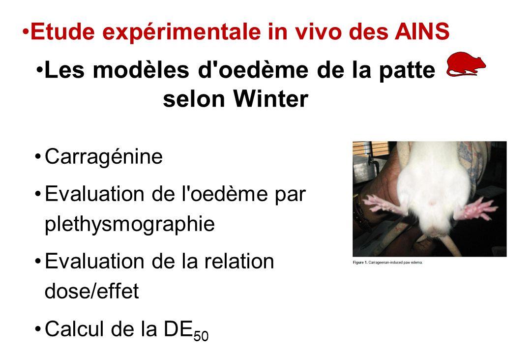 Les modèles d oedème de la patte selon Winter