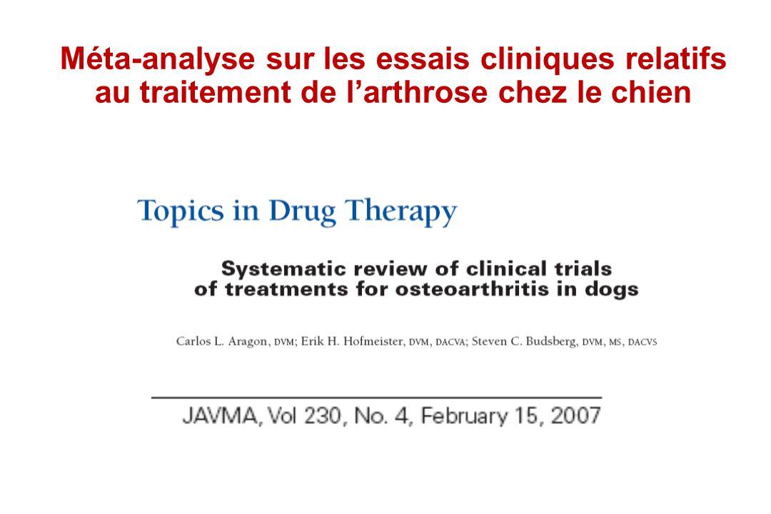 Méta-analyse sur les essais cliniques relatifs au traitement de l'arthrose chez le chien