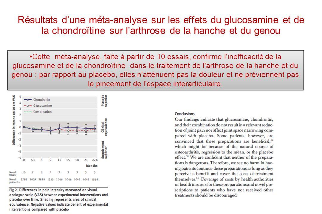 Résultats d'une méta-analyse sur les effets du glucosamine et de la chondroïtine sur l'arthrose de la hanche et du genou