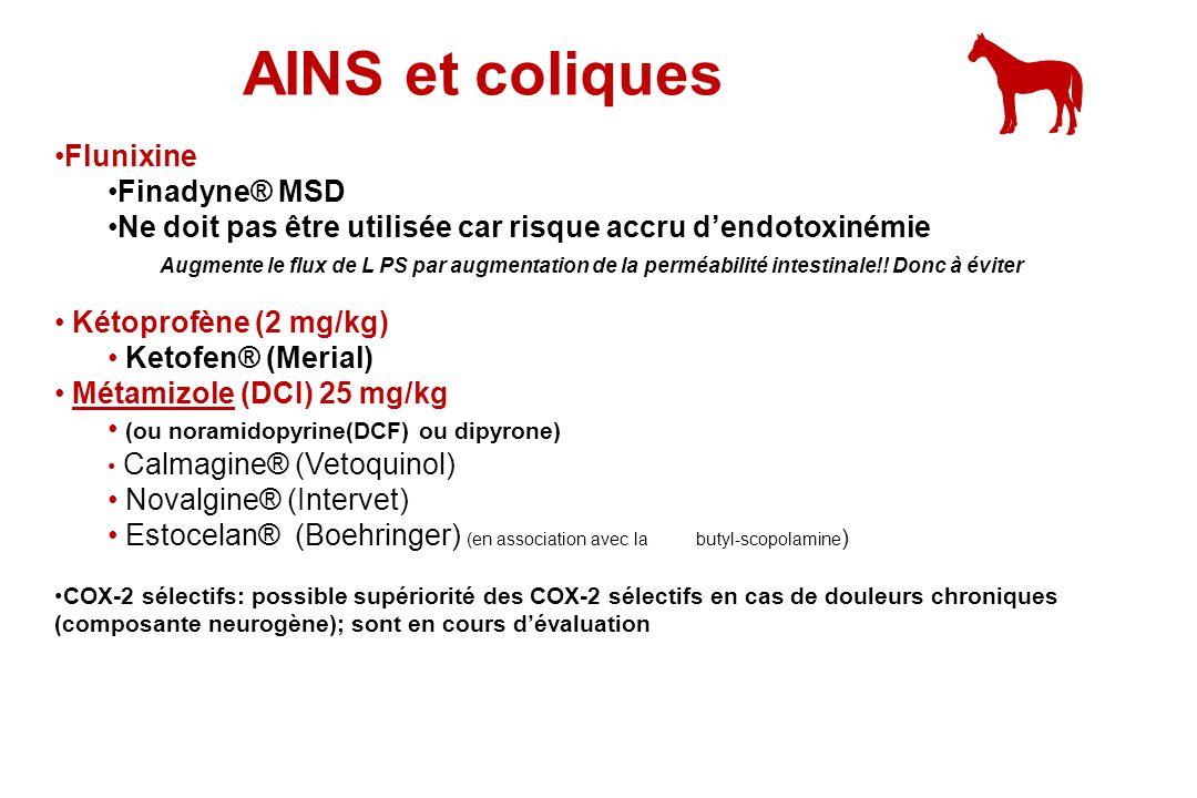 AINS et coliques Flunixine Finadyne® MSD