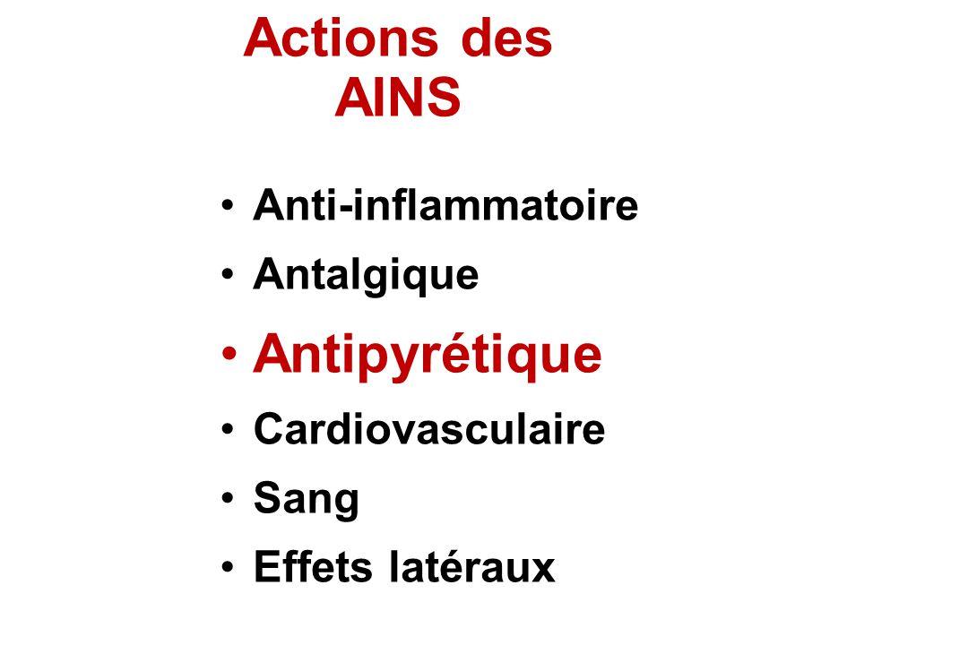 Actions des AINS Antipyrétique Anti-inflammatoire Antalgique