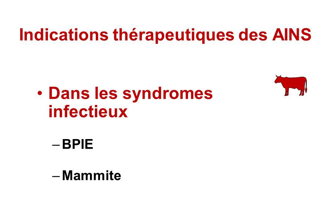 Indications thérapeutiques des AINS