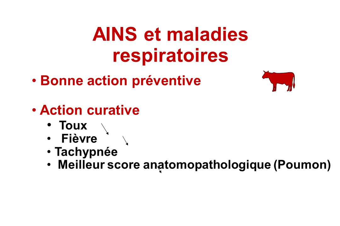 AINS et maladies respiratoires