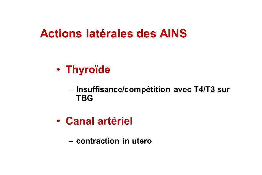 Actions latérales des AINS