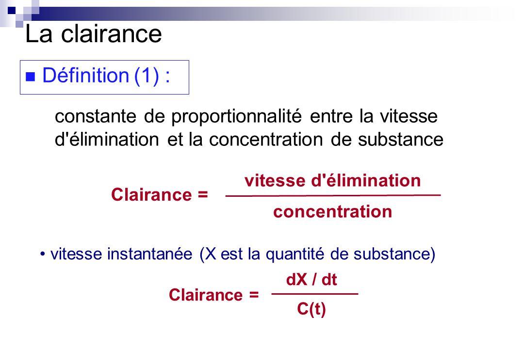 La clairance Définition (1) :