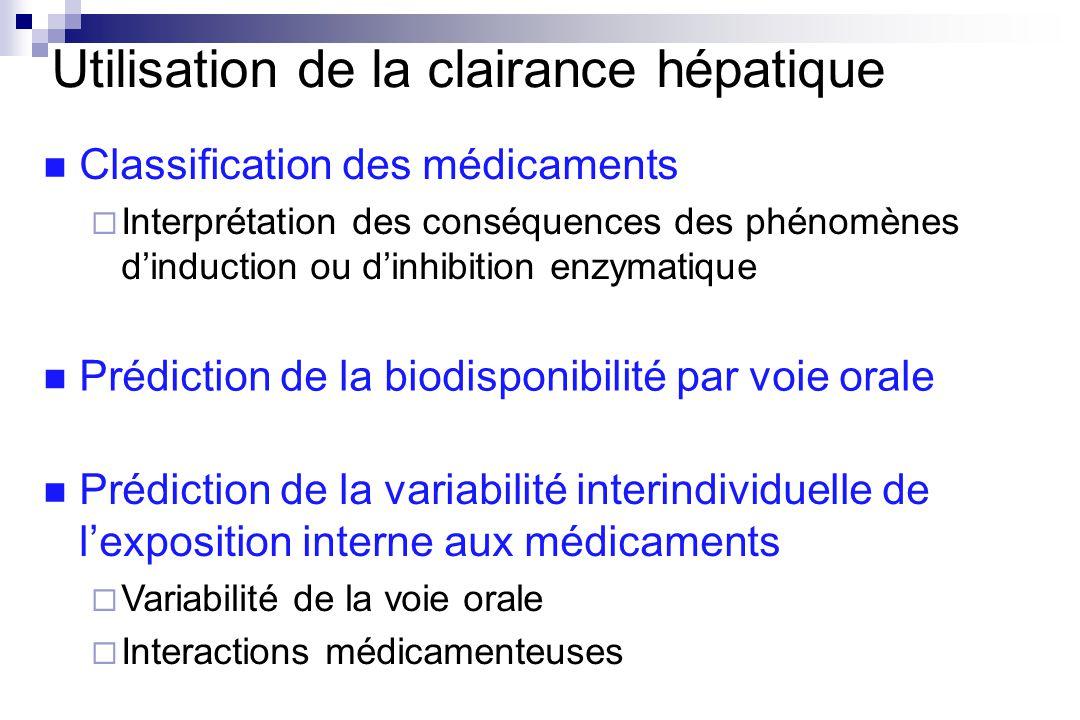 Utilisation de la clairance hépatique