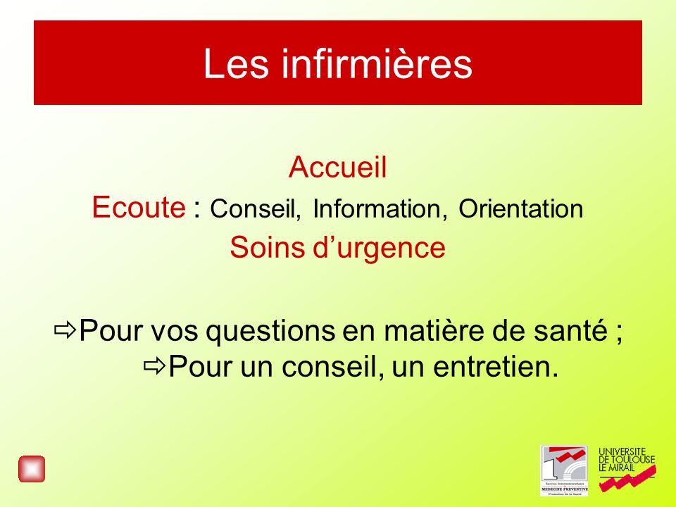 Ecoute : Conseil, Information, Orientation