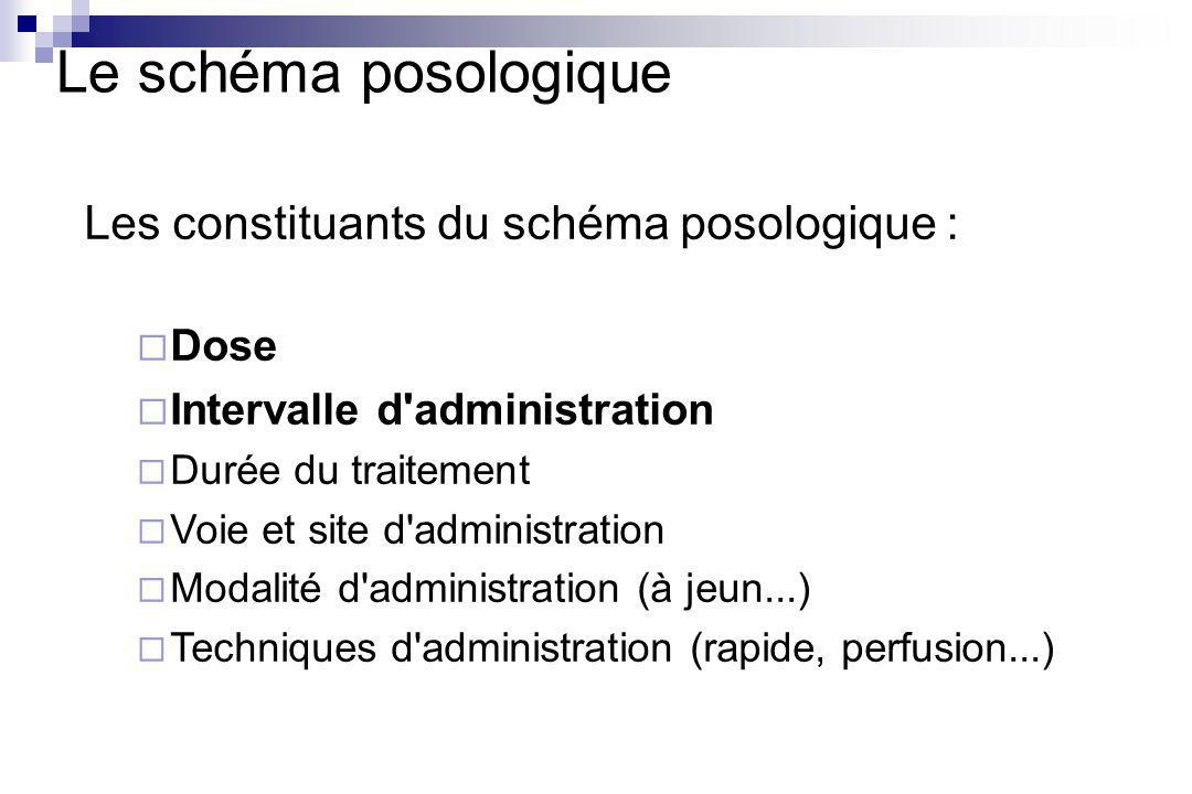 Le schéma posologique Les constituants du schéma posologique : Dose