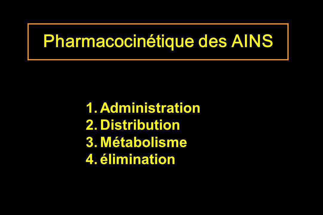 Pharmacocinétique des AINS