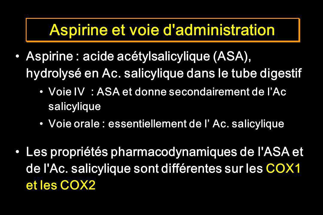 Aspirine et voie d administration