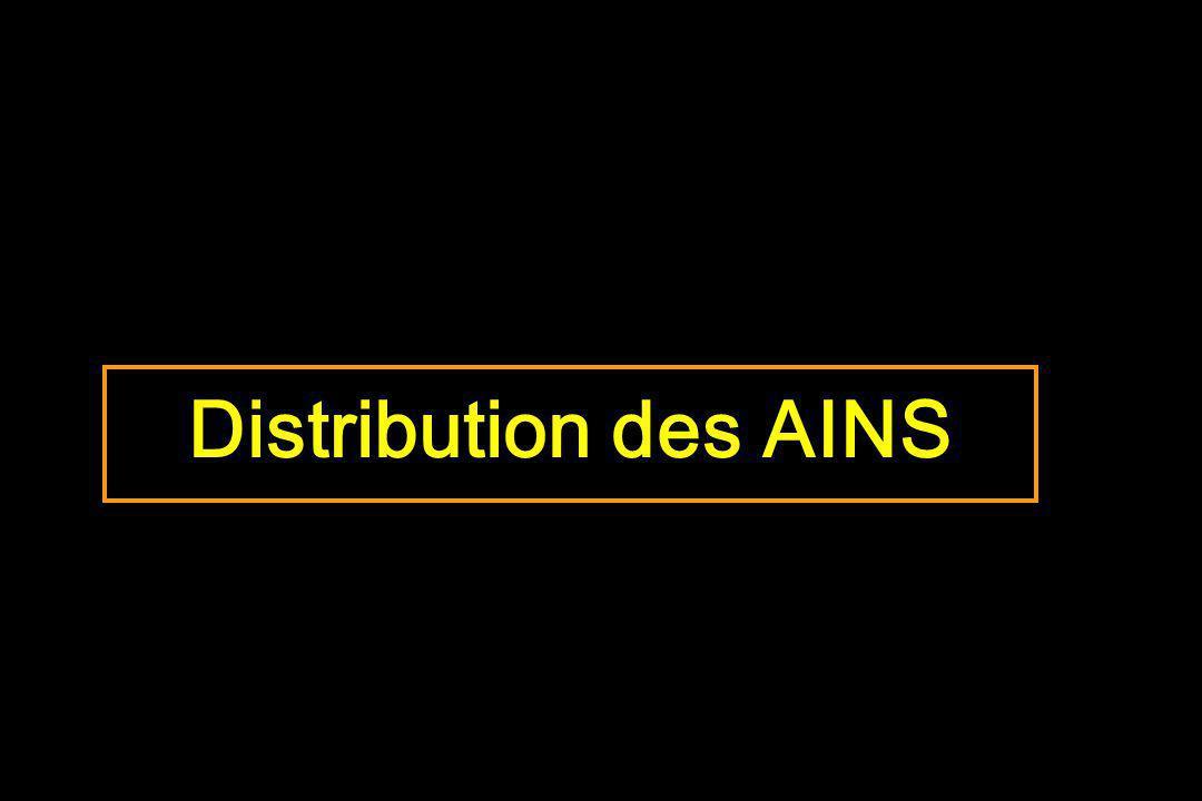 Distribution des AINS