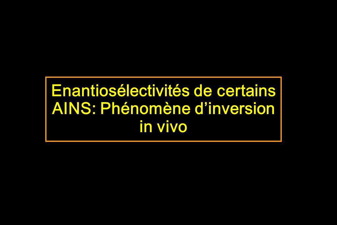 Enantiosélectivités de certains AINS: Phénomène d'inversion in vivo