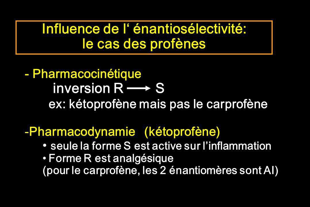 Influence de l' énantiosélectivité:
