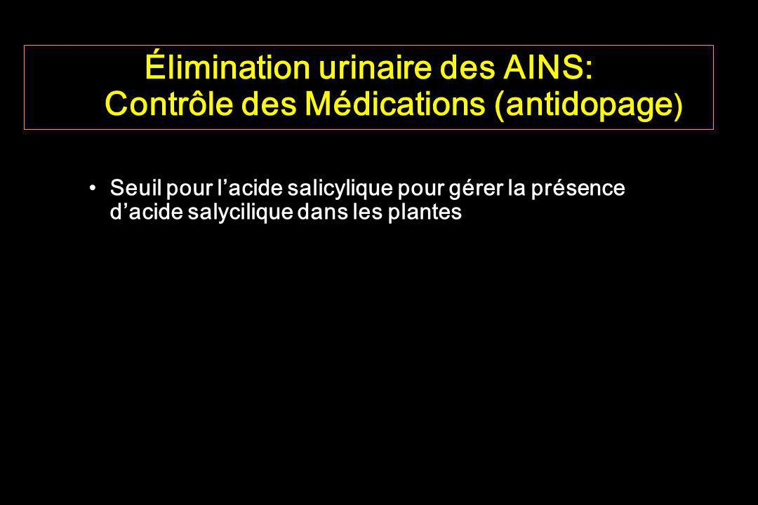 Élimination urinaire des AINS: Contrôle des Médications (antidopage)