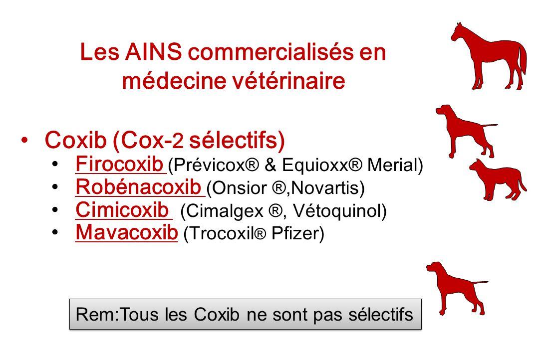 Les AINS commercialisés en médecine vétérinaire