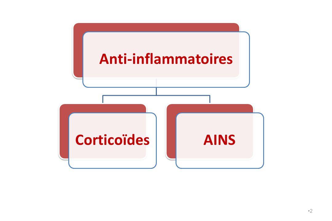 Anti-inflammatoires Corticoïdes AINS