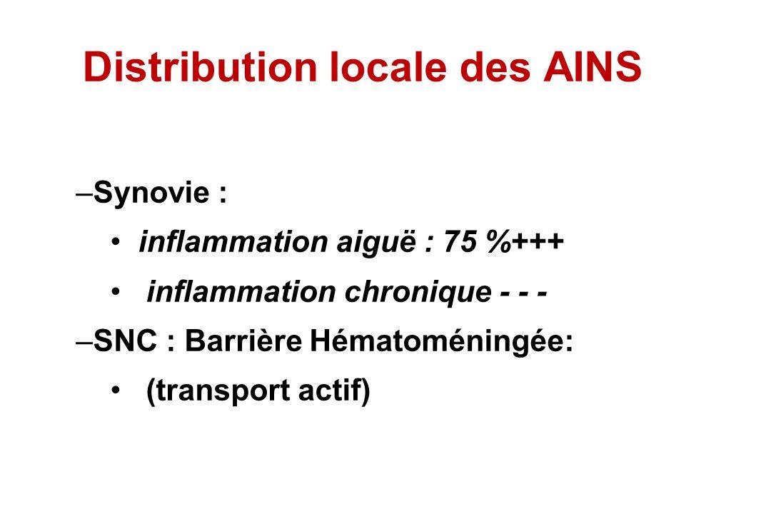Distribution locale des AINS