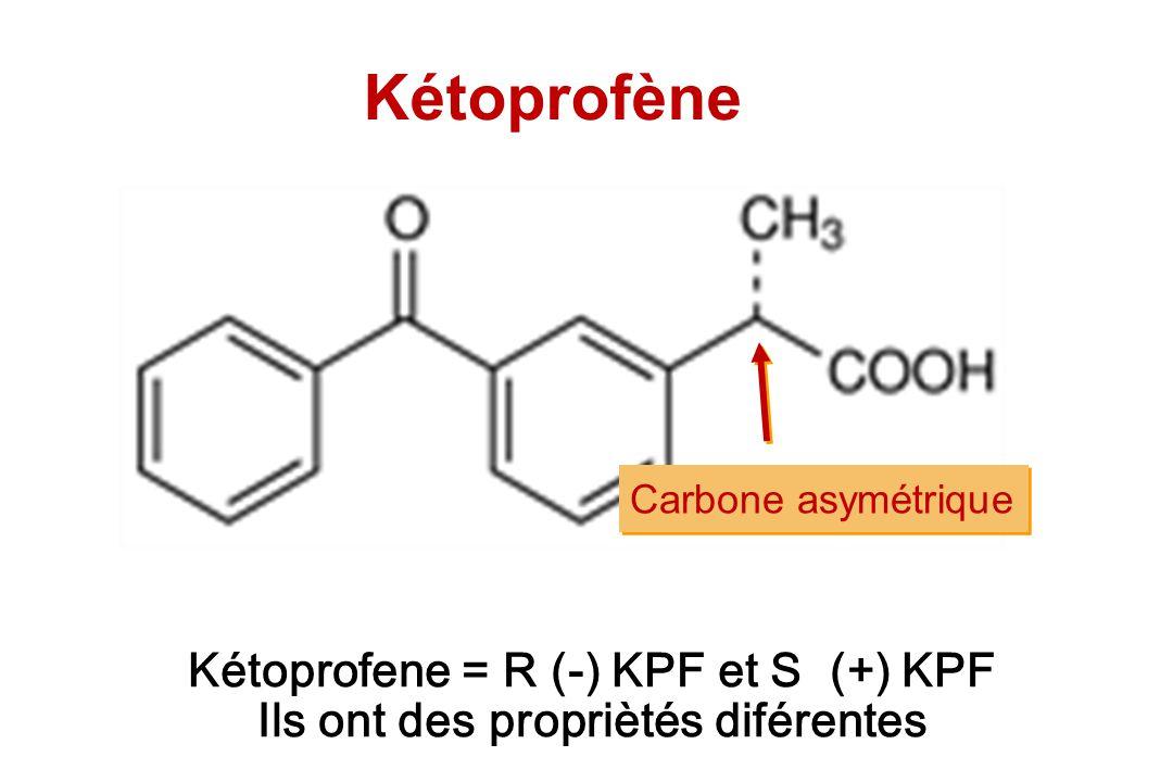 Kétoprofene = R (-) KPF et S (+) KPF Ils ont des propriètés diférentes