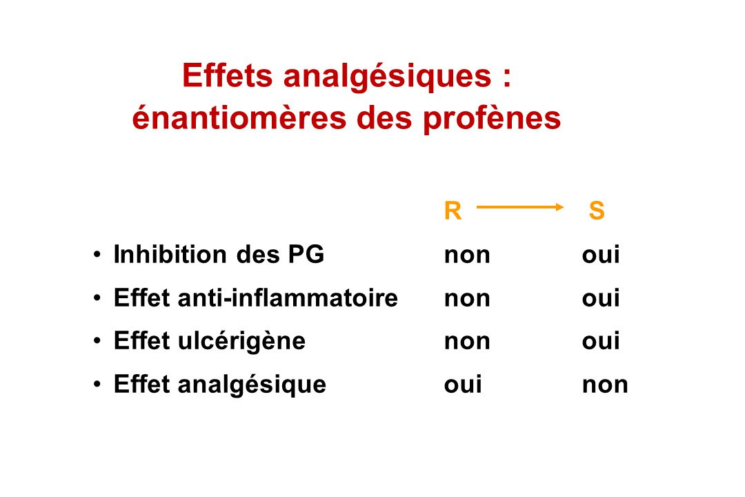 Effets analgésiques : énantiomères des profènes
