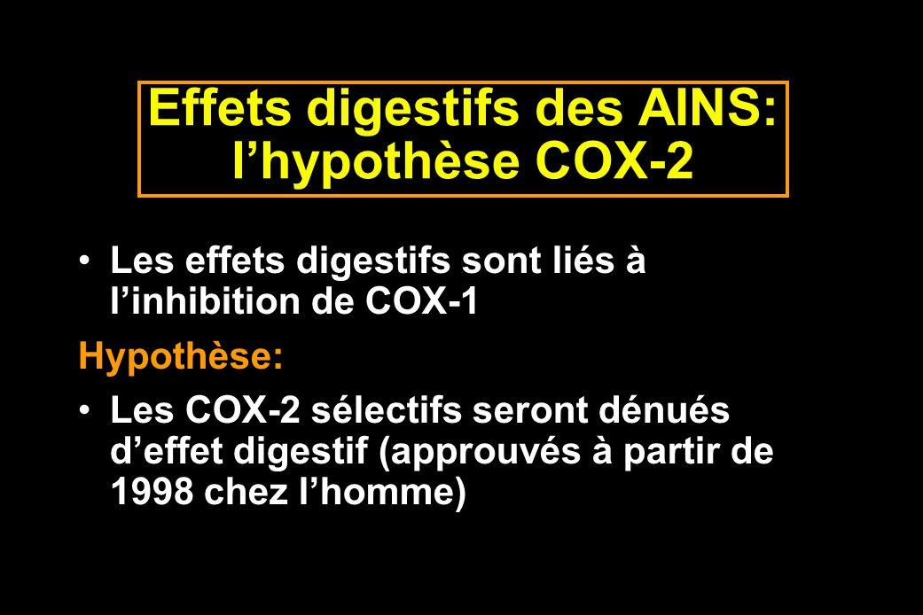 Effets digestifs des AINS: l'hypothèse COX-2