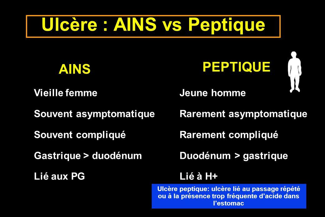 Ulcère : AINS vs Peptique