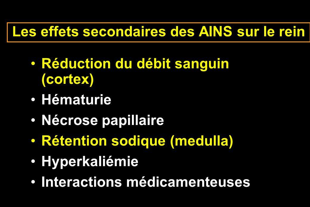 Les effets secondaires des AINS sur le rein